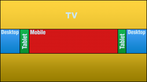 new youtube banner template for new youtube layout png and psd